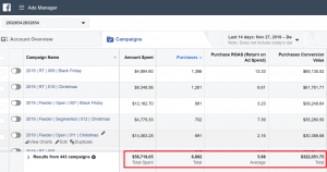 Does Facebook Ads Works To Get Sales - Funnel Science
